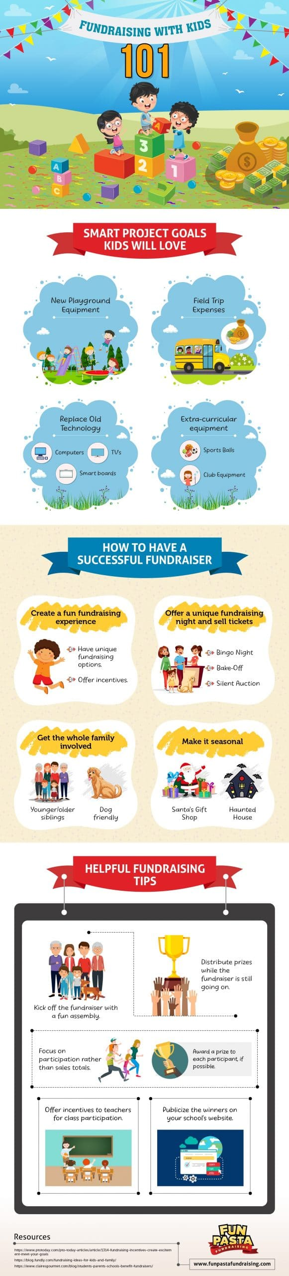 Fun Pasta Fundraising- Fundraising with Kids 101 | Easy and fun guide to running a fundraiser! Make your event a success!